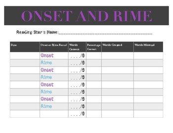 EARLY INTERVENTION--Onset and Rime Tracker