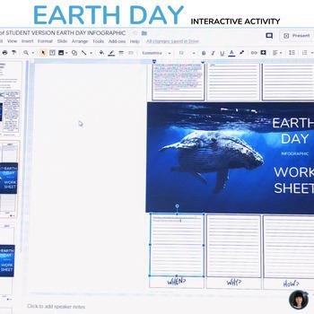 #DistanceLearningTpT EARTH DAY BUNDLE