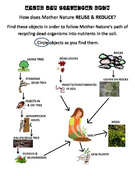 EARTH DAY/ NATURE RECYCLES OUTDOOR SCAVENGER HUNT ACTIVITY