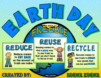 Earth Day Posters {Freebie}