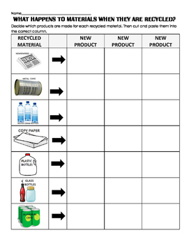 EARTH DAY: What products are recycled materials made into? SORT Cut & PASTE