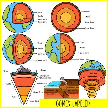 EARTH'S LAYERS CLIP ART