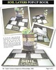 EARTH SCIENCE: 3D POP-UP NOTE CARDS