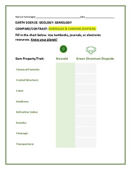 EARTH SCIENCE: COMPARE EMERALDS & CHROME DIOPSIDE