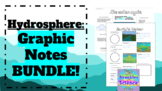 EARTH SCIENCE: HYDROSPHERE Doodle Notes BUNDLE- Save money!