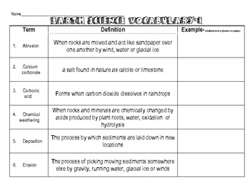 EARTH SCIENCE VOCABULARY-definitions, visulalizing and crossword review