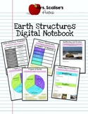 EARTH STRUCTURES SCIENCE DIGITAL NOTEBOOK ACTIVITY-   SC.4.E.6.2, SC.4.E.6.4