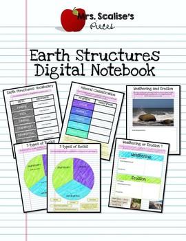 EARTH STRUCTURES SCIENCE DIGITAL NOTEBOOK ACTIVITY-   SC.4.E.6.2, SC.4.E.6.4