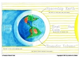 EARTH TOOLS POSTERS