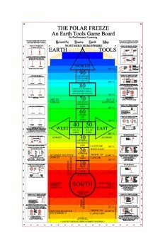 EARTH TOOLS-The Polar Freeze-Banner