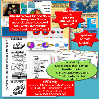 EARTH's Layers INFOGraphiq Self-Directed DataLAB w FREE Extras!
