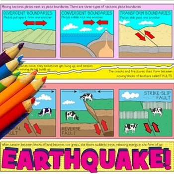 Earthquakes plate boundari by color me scientifically for Plate tectonics coloring pages