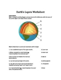 EARTH'S LAYERS Lesson Plan with Activity