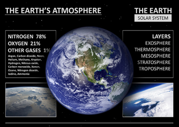 EARTH'S POSTERS black background A4