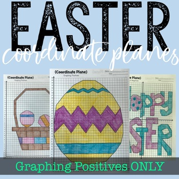 EASTER Coordinate Planes! Positives ONLY