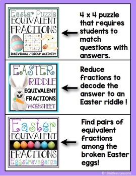 EASTER EQUIVALENT FRACTIONS ACTIVITY PACK