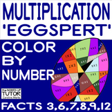 {EASTER MULTIPLICATION COLOR BY NUMBER}{EASTER MULTIPLICATION COLORING}