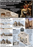 EASTER Restoration of the tomb of Jesus