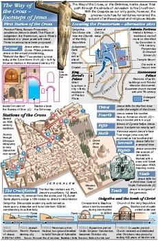 EASTER Stations of the cross Via Dolorosa