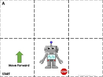 EASY 5 Step Beginning Coding for Early Learners