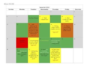 EASY Behavior Documentation Tracker