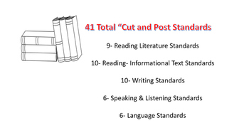 """EASY """"Cut and Post"""" Common Core Reading Standards (6th grade)"""