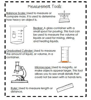 SOL 5.1 Scientific Investigation Notes