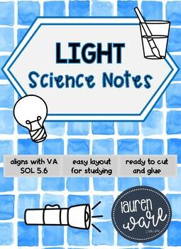 SOL 5.3 Light Notes