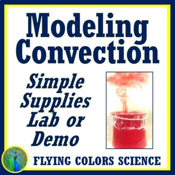 EASY Thermal Energy & Heat Convection Currents LAB ACTIVITY (Middle School)
