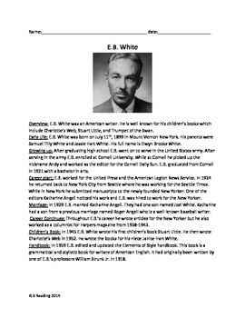 E.B. White life story review article questions facts activities author