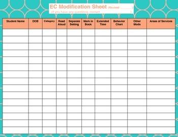 IEP EC Modification Log