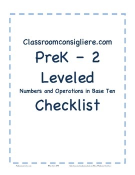 Mastery based Numbers and Base Ten Operations checklist report card for ECE