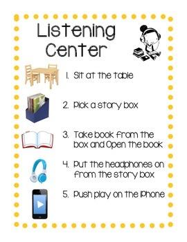 ECE/PreK/Kindergarten, Listening Center Rules and Reflecti