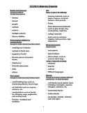 ECERS Materials Classroom Checklist