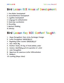 ECEthruArt© Bird Lesson Script