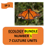 ECOLOGY BUNDLE Number 1 - Seven (7) Thematic units for Spanish Intermediate 1