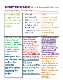 ECOLOGY CHOICE BOARD