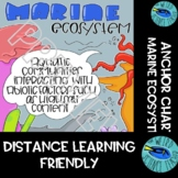 DISTANCE LEARNING- ECOLOGY SCAFFOLDED NOTES/ANCHOR CHART: MARINE ECOSYSTEMS