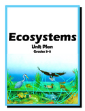ECOSYSTEMS Unit Plan (Hands-On Inquiry-Experiment-Foldables-Projects-Posters)