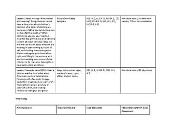 ECSE Lesson Plans Clothes Study (Week 1)/Polar Animals