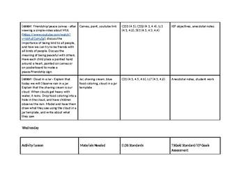 ECSE Lesson Plans Clothes Study (Week 2)/Weather