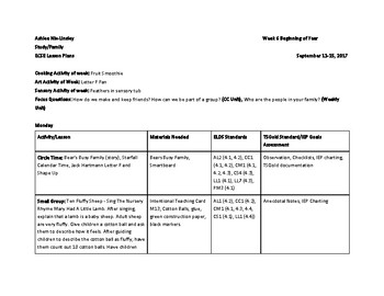 ECSE Lesson Plans - Creative Curriculum Beginning of Year Study (Week 6)/Family