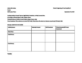 ECSE Lesson Plans-Creative Curriculum Beginning of Year Study (Wk5/My 5 Senses)
