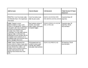 ECSE Lesson Plans - Creative Curriculum Buildings Study (Week 5)/Christmas