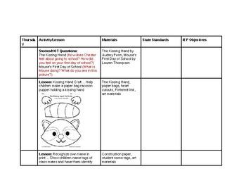 ECSE Lesson Plans: Theme 1 My School