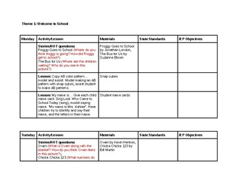 ECSE Lesson Plans: Theme 1 My School