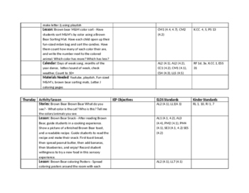 ECSE Lesson Plans: Theme 12 Fall