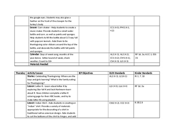 ECSE Lesson Plans: Theme 14 Turkeys/Thanksgiving