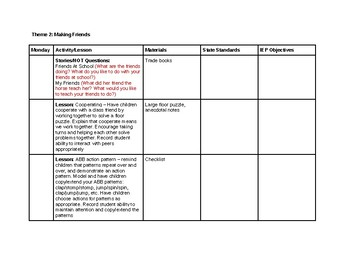 ECSE Lesson Plans: Theme 2 Making Friends
