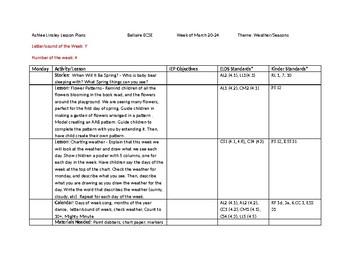 ECSE Lesson Plans: Theme 27 Weather & Seasons